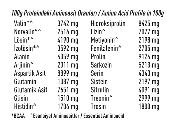 yesilmarka-whey-aminoasit-analizi